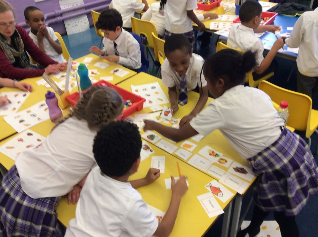 Year 3 - Spanish: Food - Shoreditch Park Primary School