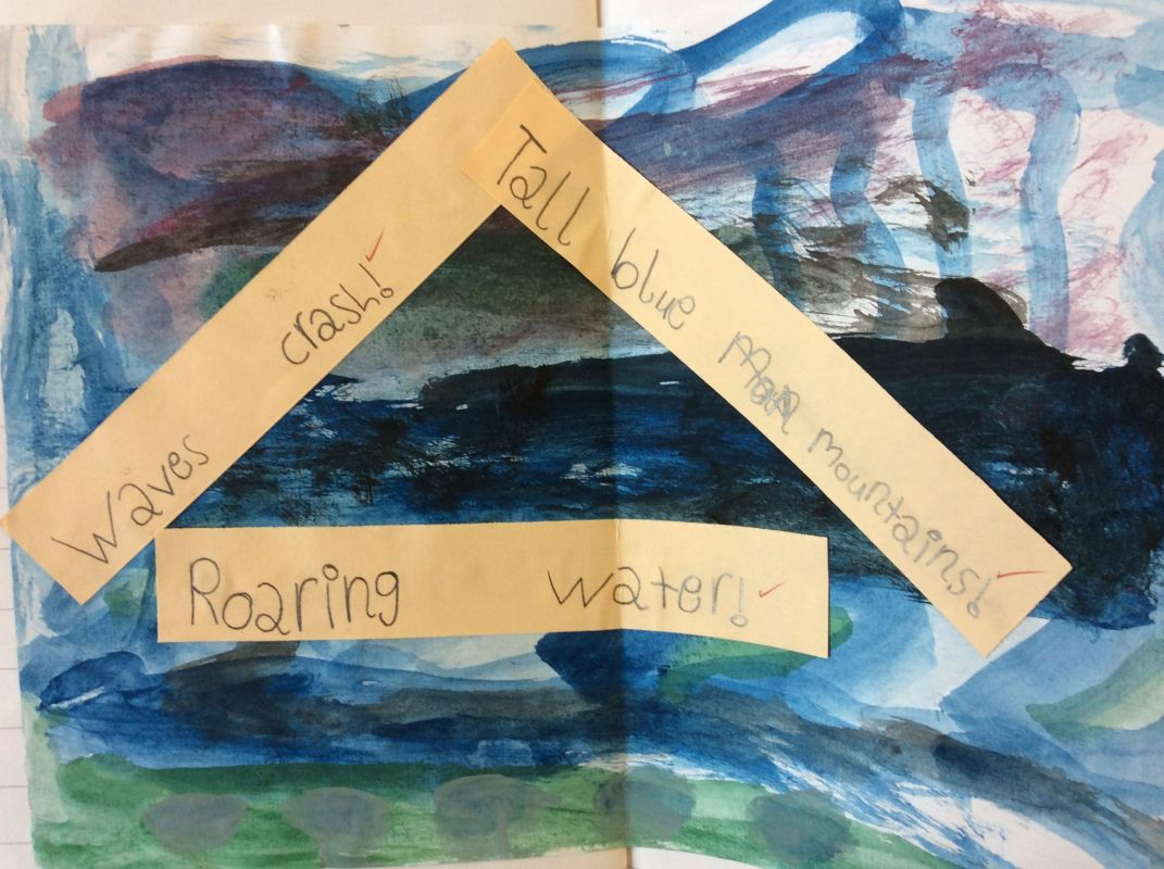 Poetry on Use Popular Music Improve Reading And Inspire Writing